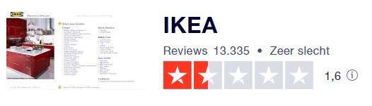IKEA trustpilot score